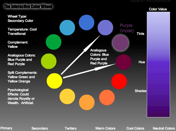The interactive color wheel