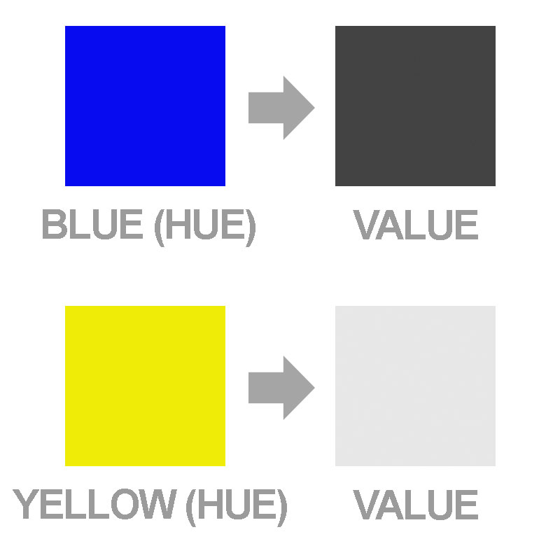 Value of Color