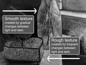 Smooth vs. Rough Textures in a drawing