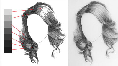 How to draw hair - drawing lesson