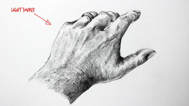 Scribble Drawing Definition : How to draw hands