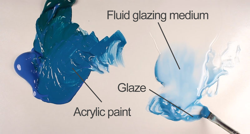How to mix a glaze with acrylics