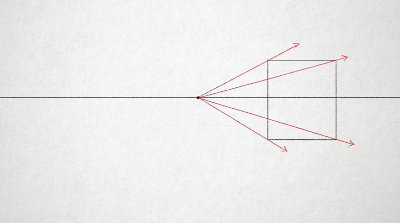 Orthogonal lines in perspective