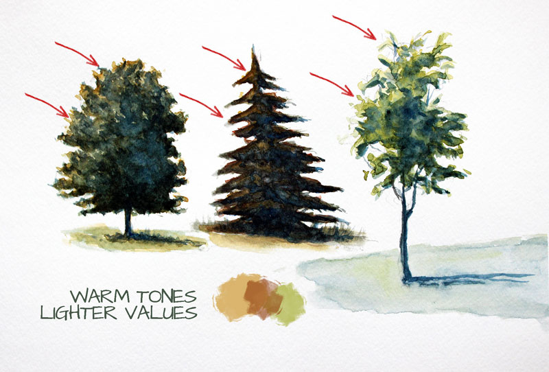Warm tones when painting trees