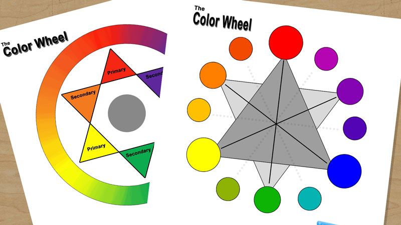Color wheel charts for teachers and students
