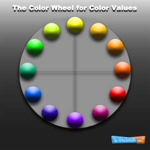 Color Wheel Chart for Values
