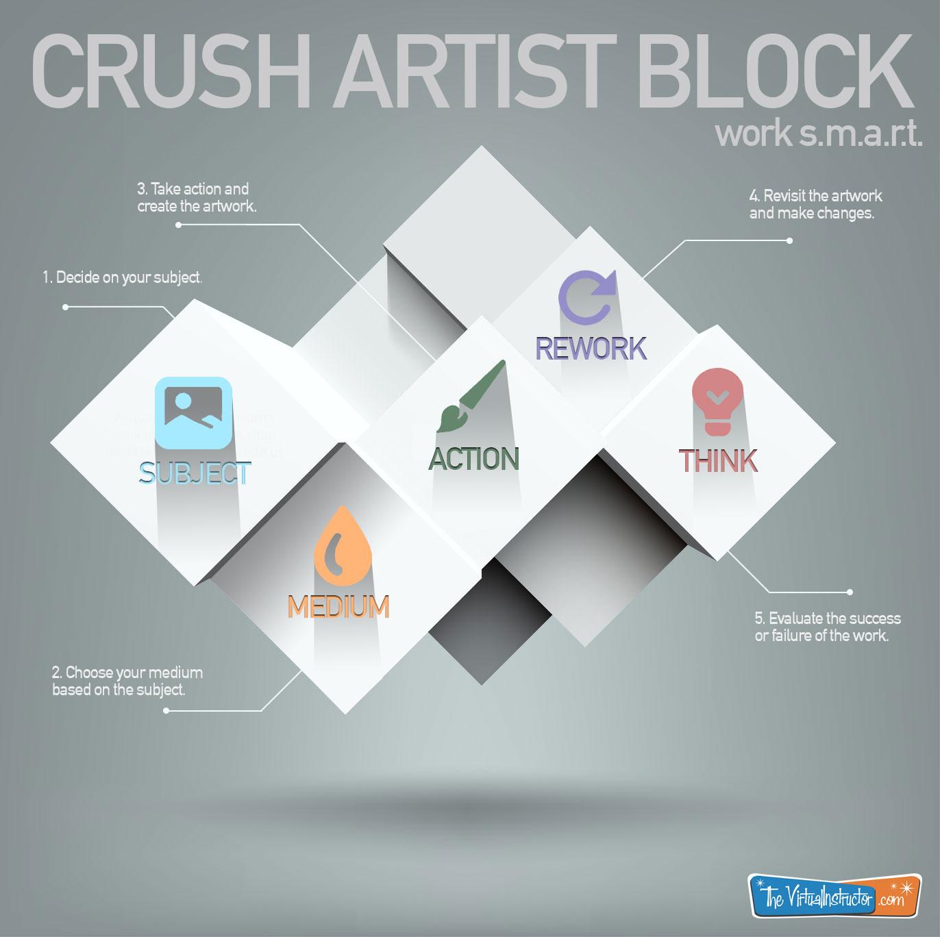 crushartistblockinfographic