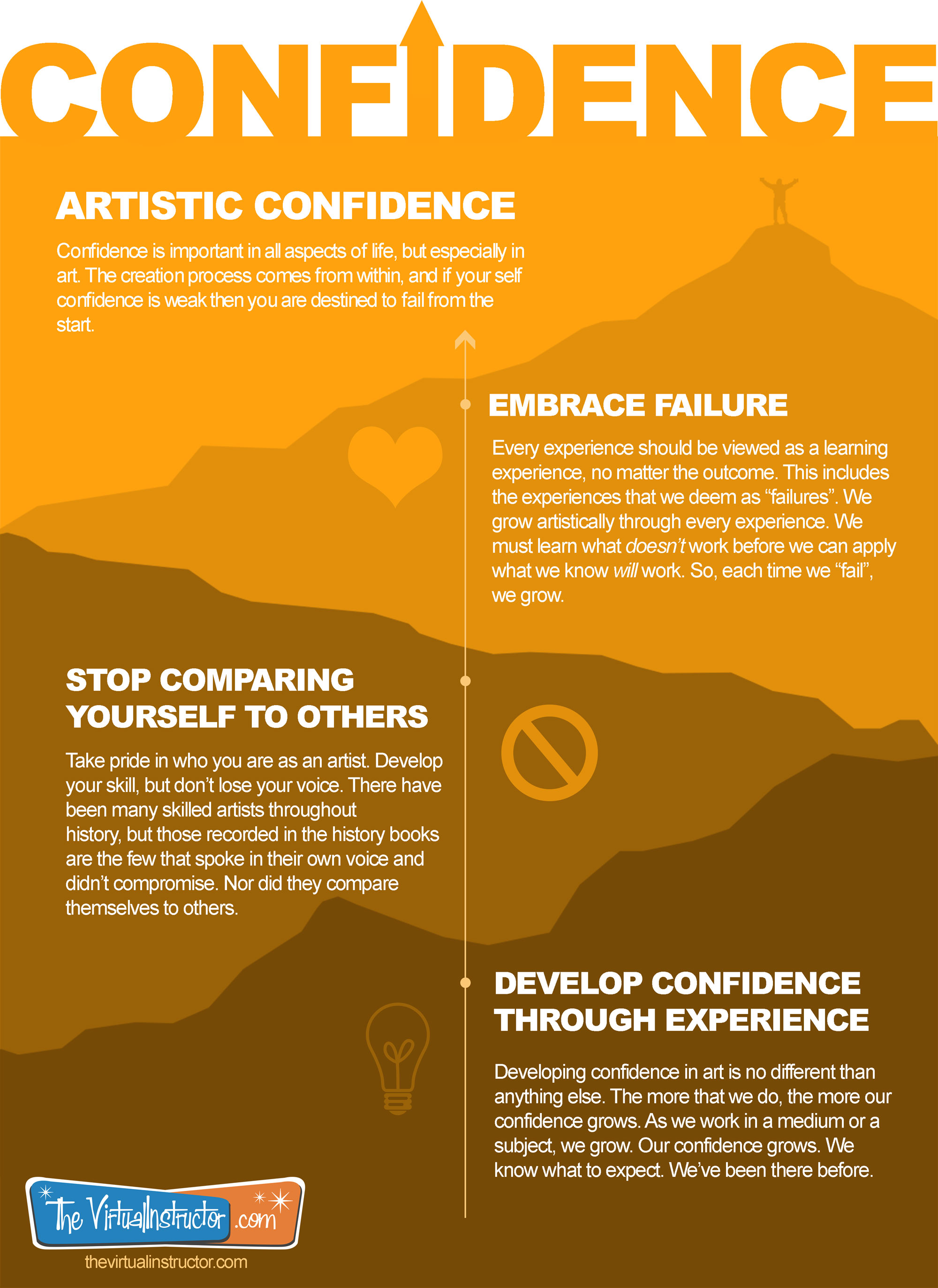 How to Grow Your Artistic Confidence Infographic
