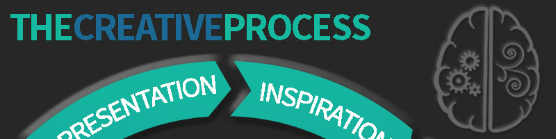 Creative Process Header