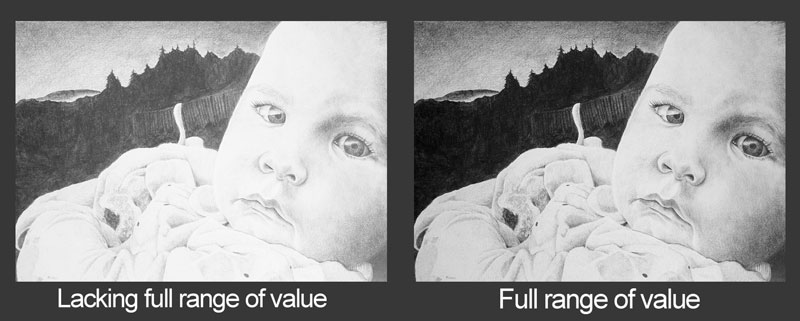 Full range of value in drawings