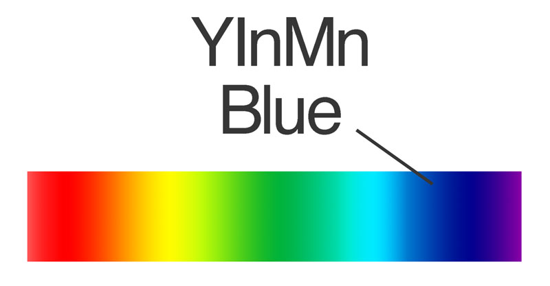 YinMin Blue on the color spectrum