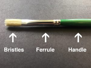 Parts of a brush