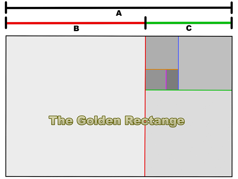 The Golden Mean, rectangle, or proportion