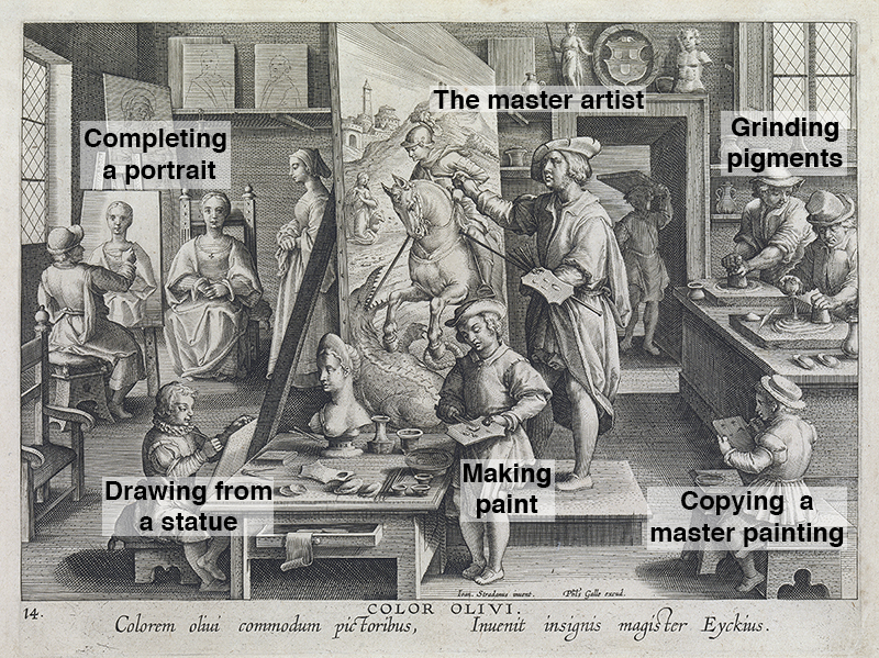Renaissance artists in the studio