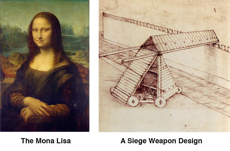 Leonardo Da Vinci - The Renaissance Man