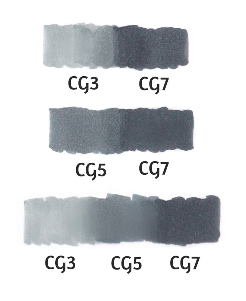 Creating gradients with markers