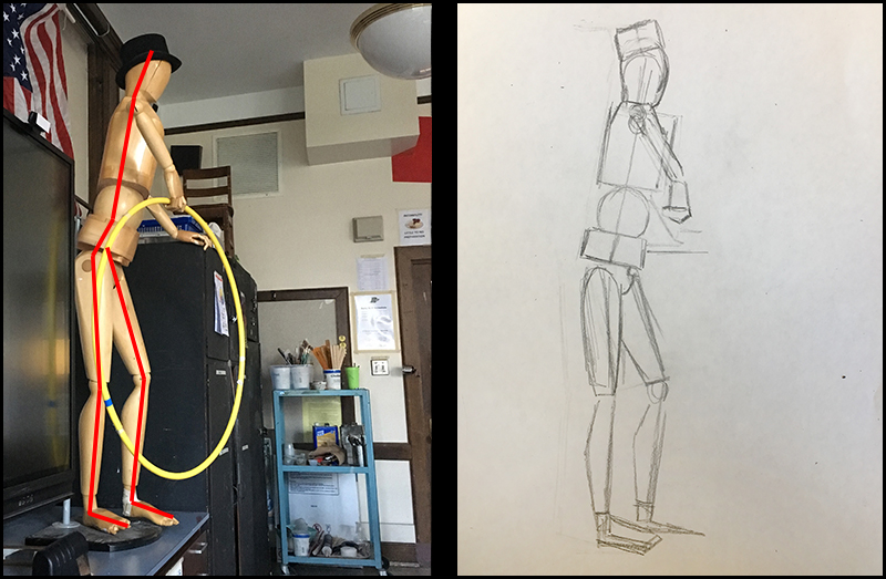 Drawing the figure with shape