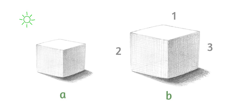 Labeled planes on drawing of a cube
