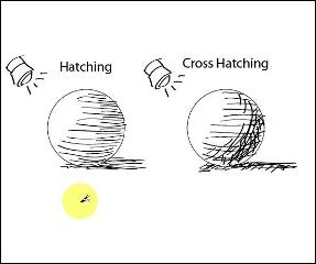 hatching and cross hatching drawing techniques