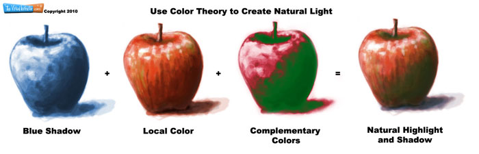 How to Use Color Theory in Drawing and Paintings