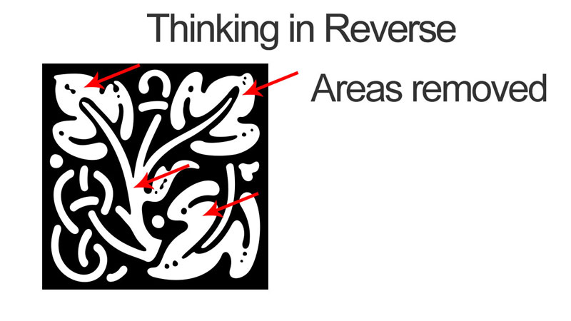 Thinking in reverse