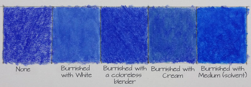 Burnishing examples