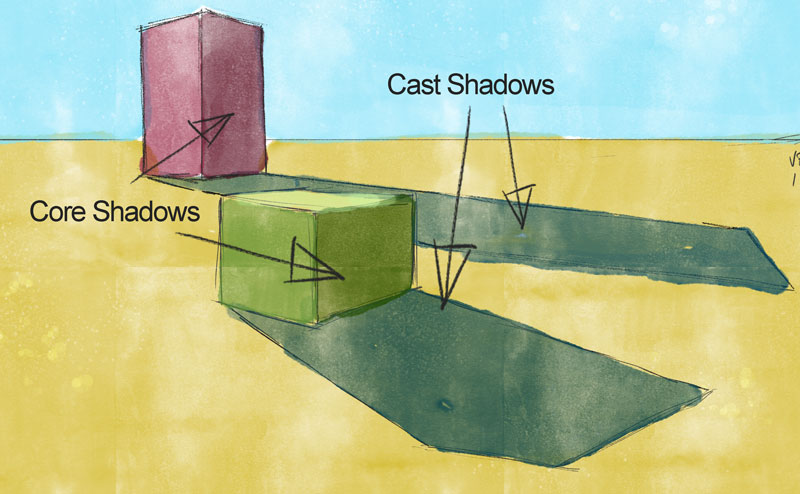 Drawing And Painting Cast Shadows