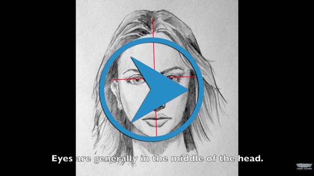 How to Draw a Face Premium Video