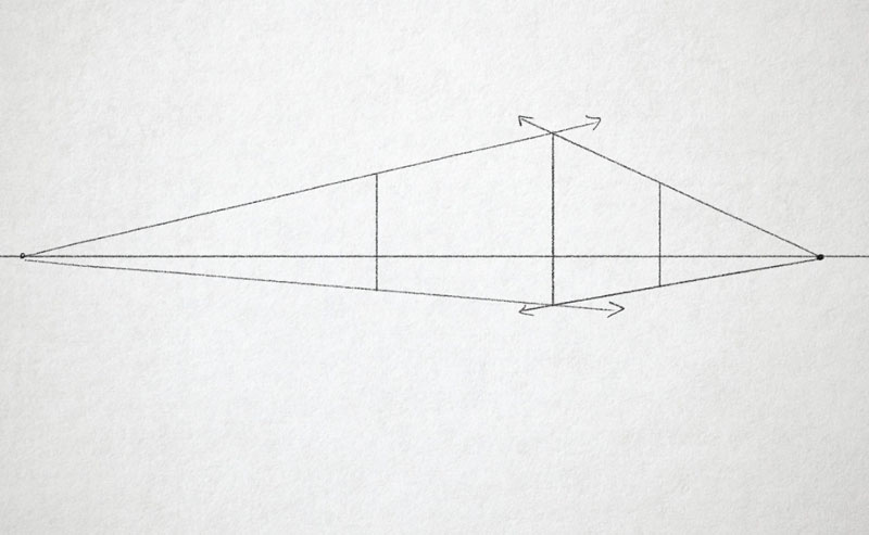 two point perspective how to use linear perspective