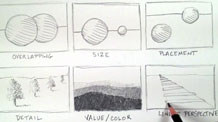 How to create the illusion of space in a drawing - The Secrets to Drawing Course
